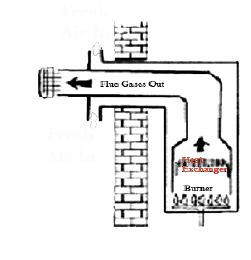 Plumbing pages moreover Sting Lights 69575030 moreover 230 Ae Global Obtain Ce Marking Accreditation in addition sunriseplumbing co furthermore Maintenance. on heating and plumbing