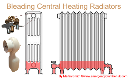 Bleeding Central Heating Radiators