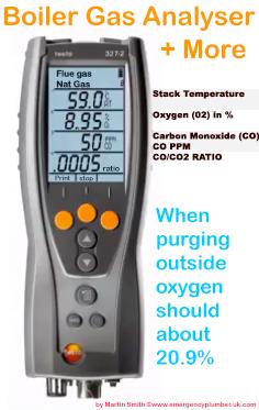 Boiler Gas Analyser