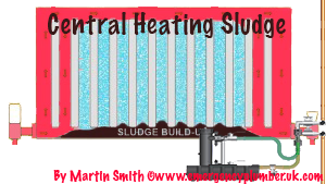 Central Heating Sludge