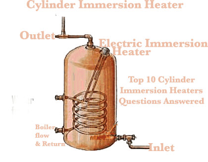 cylinder-immersion-heater.png