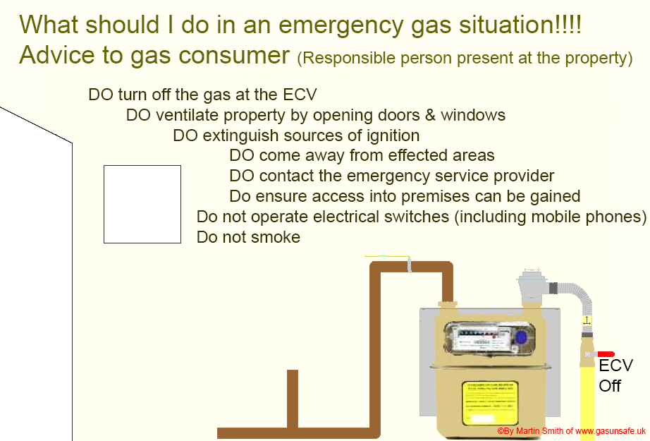 Emergency Gas Situation Procedures