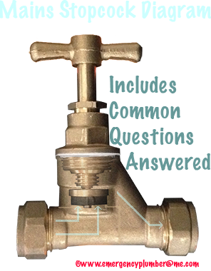 Main Stopcock Valve 12 Most Frequently Asked Questions