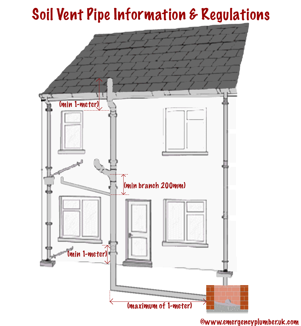Soil Vent Pipe Information & The Regulations